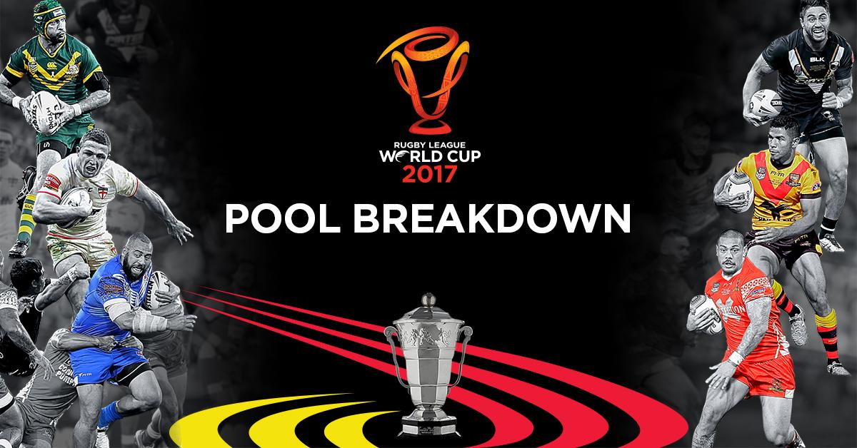 World Cup 2017 Pool Breakdown