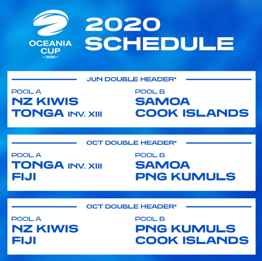 2020 Oceania Cup Draw